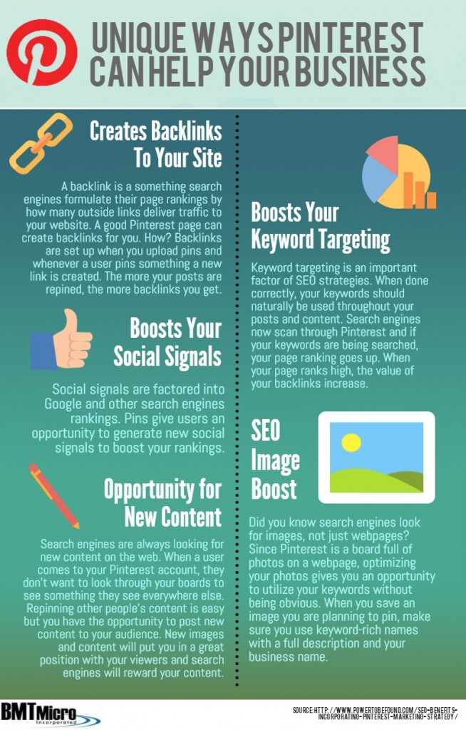 Unique Ways Pinterest Can Help Your Business Infographic - BMT Micro