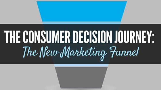 The Consumer Decision Journey - BMT Micro
