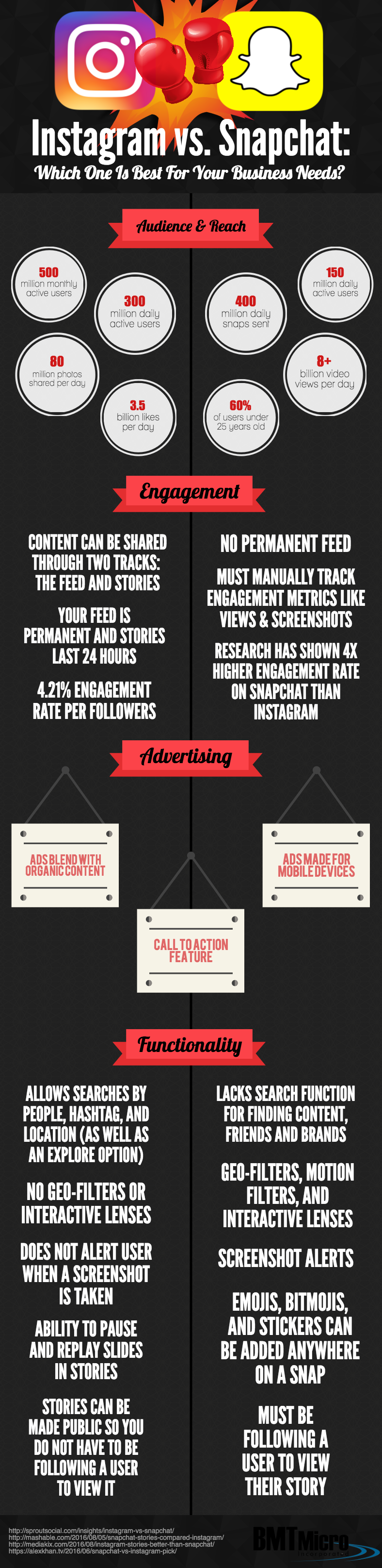instagram-vs-snapchat-infographic-bmt-micro